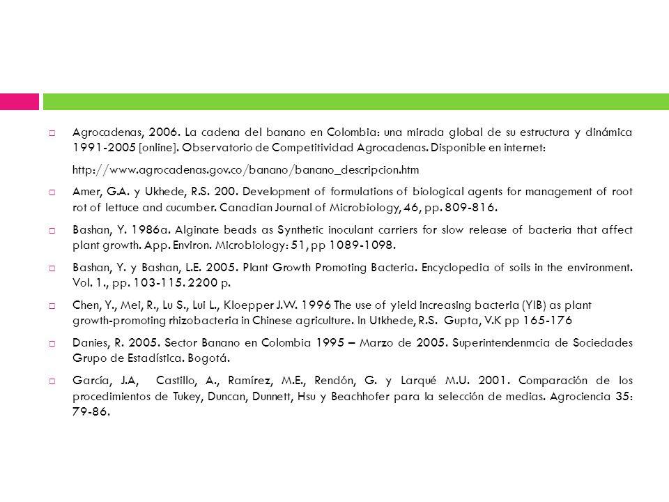 Agrocadenas, 2006. La cadena del banano en Colombia: una mirada global de su estructura y dinámica 1991-2005 [online]. Observatorio de Competitividad Agrocadenas. Disponible en internet: